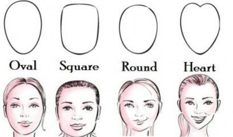 Cara Memakai Hijab Sesuai Bentuk Wajah 0