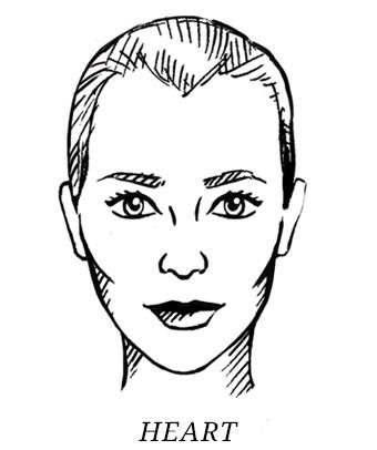 Cara Memakai Hijab Sesuai Bentuk Wajah 2